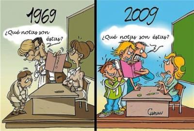 40 de Educación en 2 dibujos